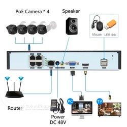 Kit Caméra 4 ports
