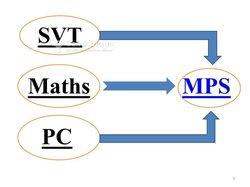 Répétiteurs en maths - physique - SVT