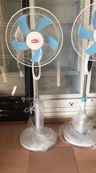 Ventilateur Renz à commande