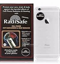 Kit de protection ondes électromagnétiques