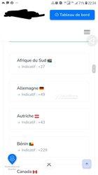 Numéros internationaux