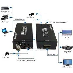 Port 3G HDMI to SDI audio