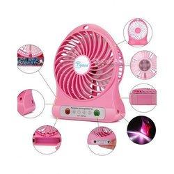 Ventilateur électrique