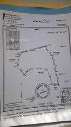 Vente Terrain agricole 4 hectares - Tori