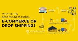 Formation en dropshipping et e-commerce