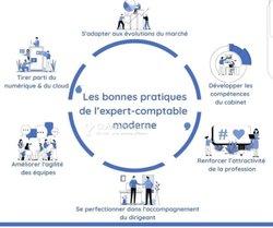 Assistance comptable - fiscale et financière