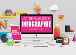 Supports publicitaires