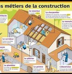 Service en construction