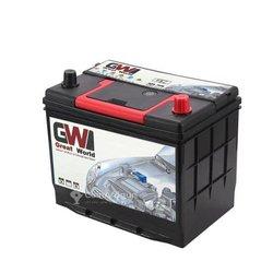 Batterie Great Word